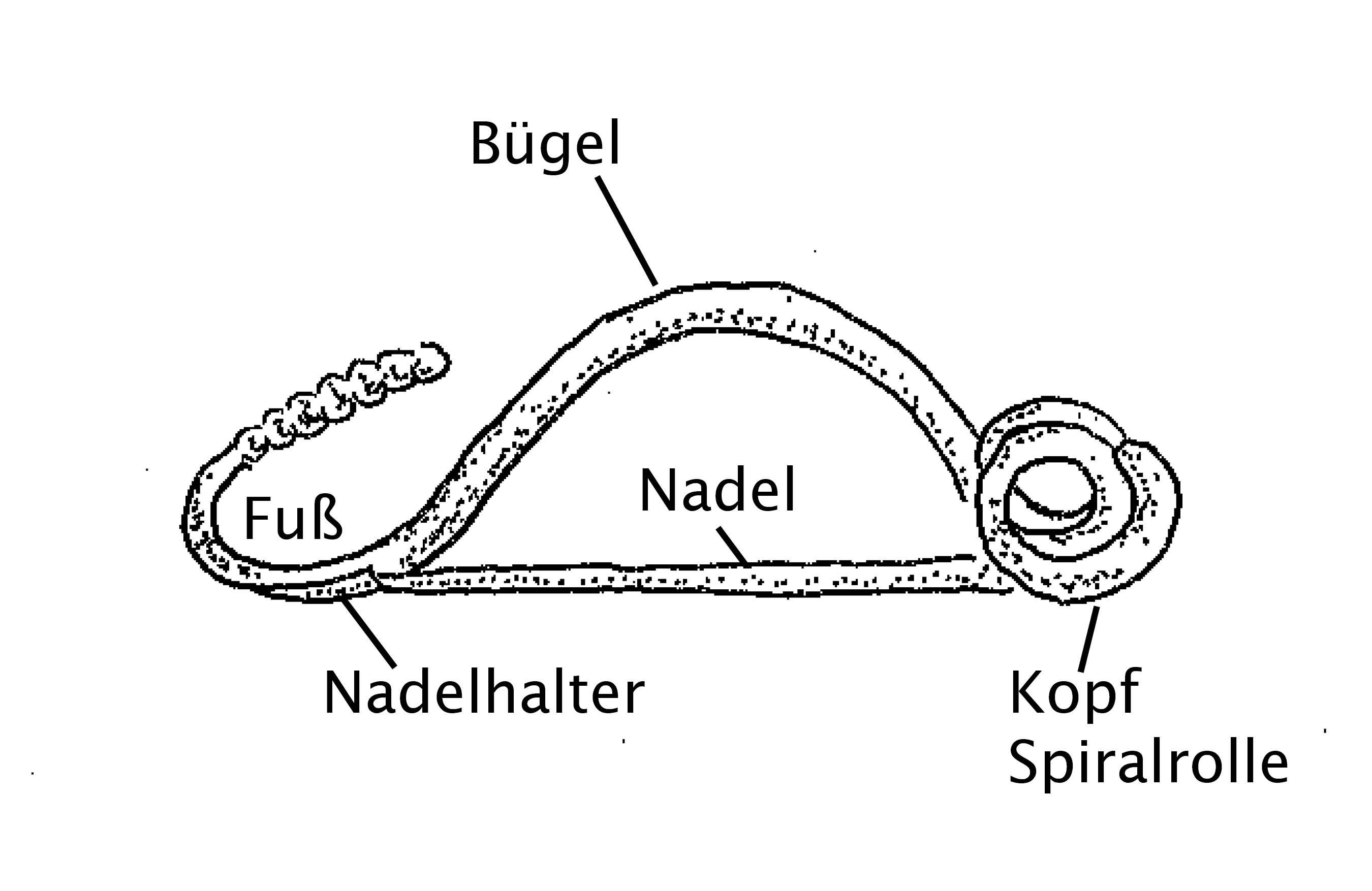 Abb.1-Fibelschema